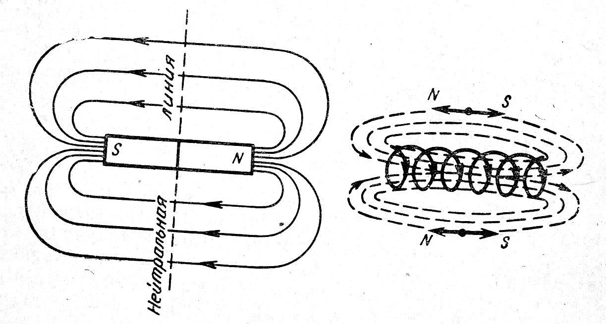 Методы снижения влияния внешних магнитных полей и перекрестных искажений в кольцевых оптических генераторах с гиротропными невзаимными элементами