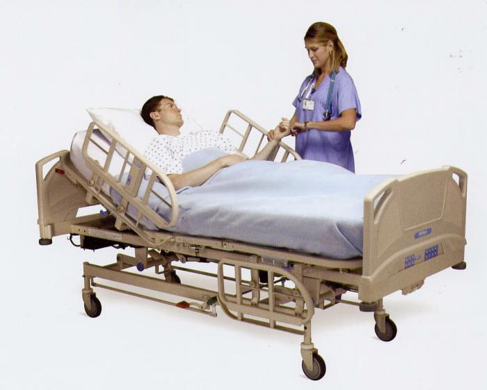 Уход за лежачими больными в компании Moscow Hospitalization Service