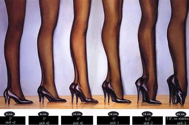 Можно ли каждый день носить каблуки?