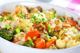Вегетарианская пища