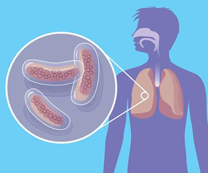 В Москве регистрируется один из самых низких показателей смертности от туберкулеза