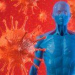 Страдает каждый третий: как коронавирус влияет на нервную систему